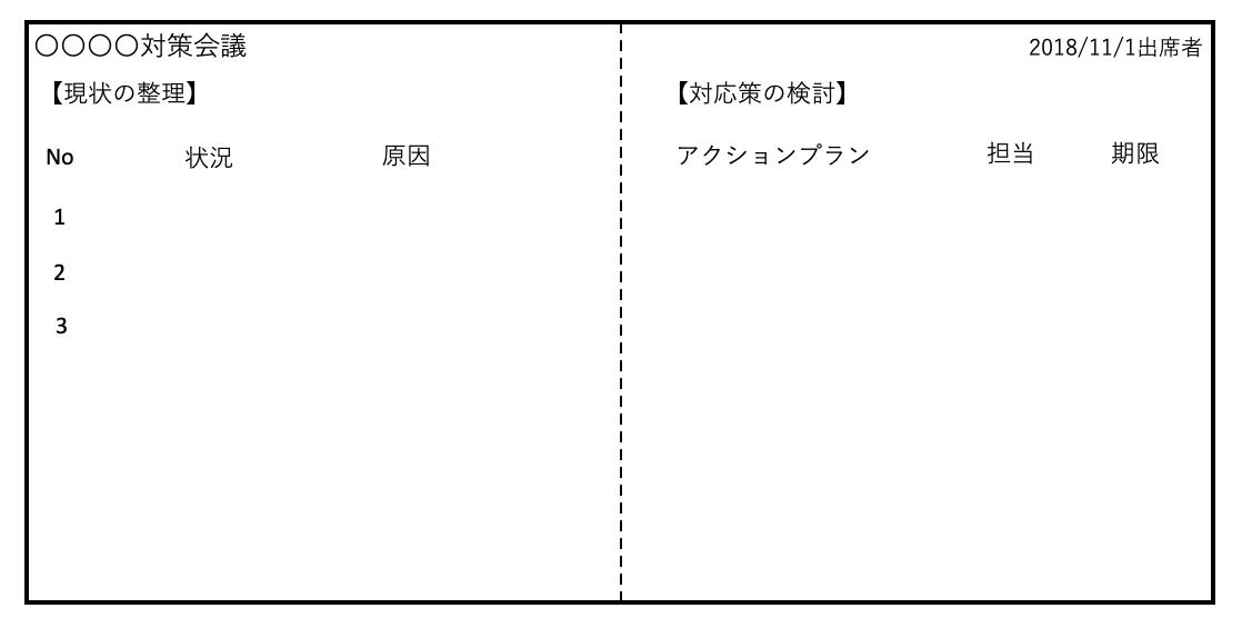 ホワイトボードのプラニング例1
